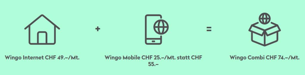 wingo.ch Glasfaser + Mobile