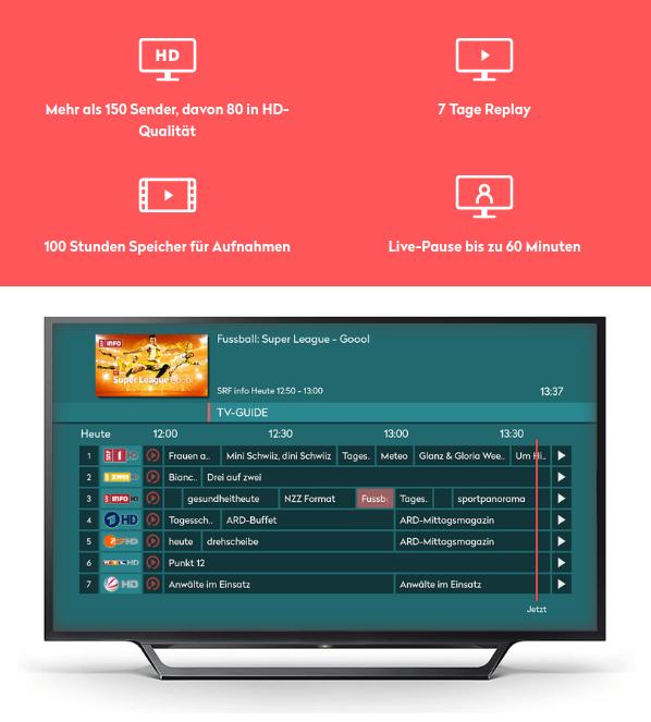 wingo.ch Glasfaser mit TV