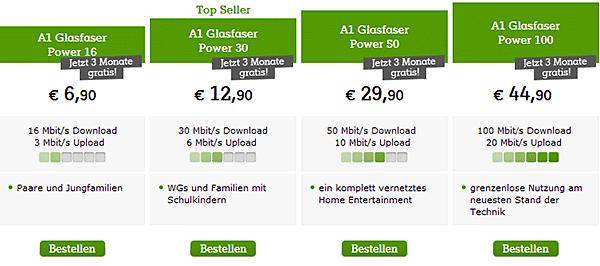 a1-telekom-tarife