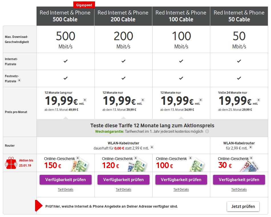 Vodafone Glasfaser Preise